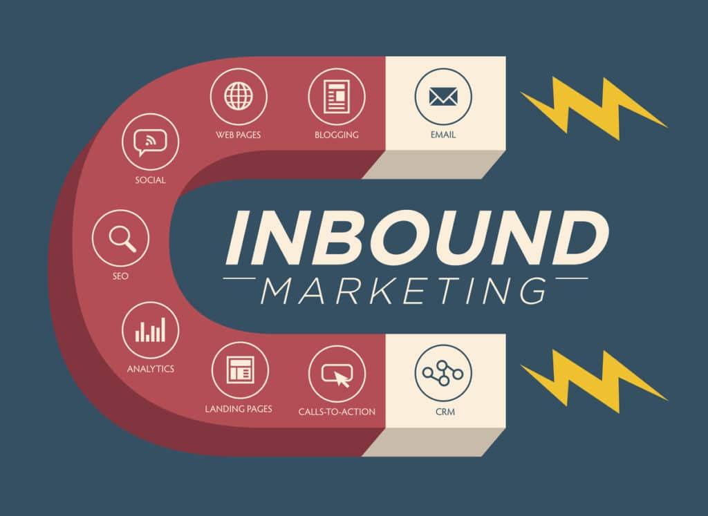 inbound-marketing-strategie-de-contenu-webemy